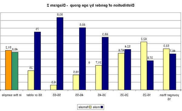 carmel sprint triathlon 2020 results